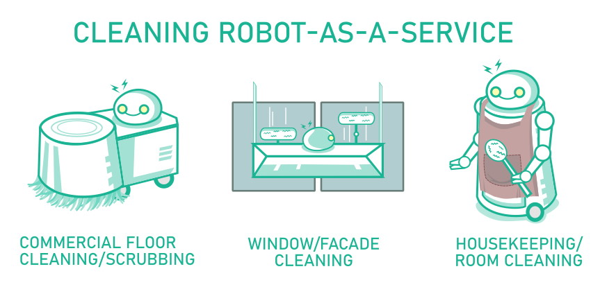 cleaning robots-as-a-service