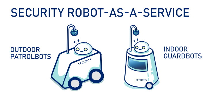 security robots-as-a-service