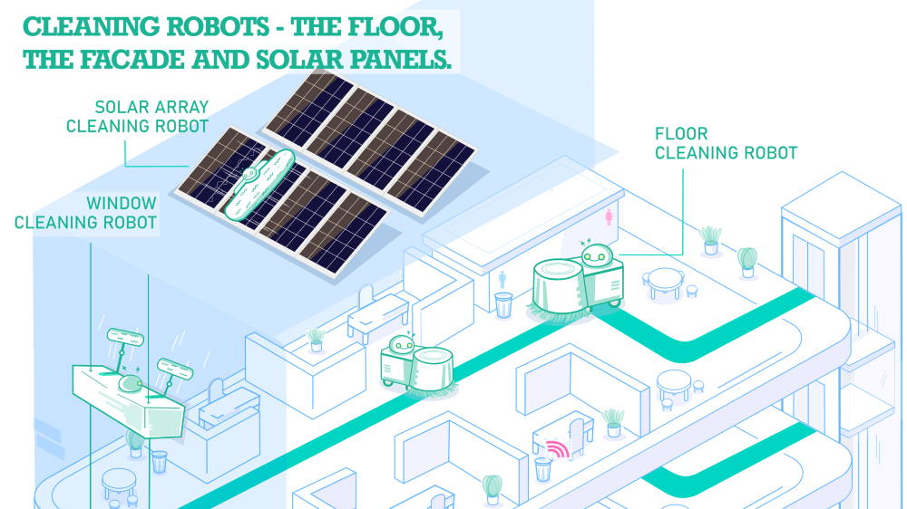 floor, facade and solar panel cleaning robots